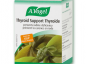 A Vogel Thyroid Support Review